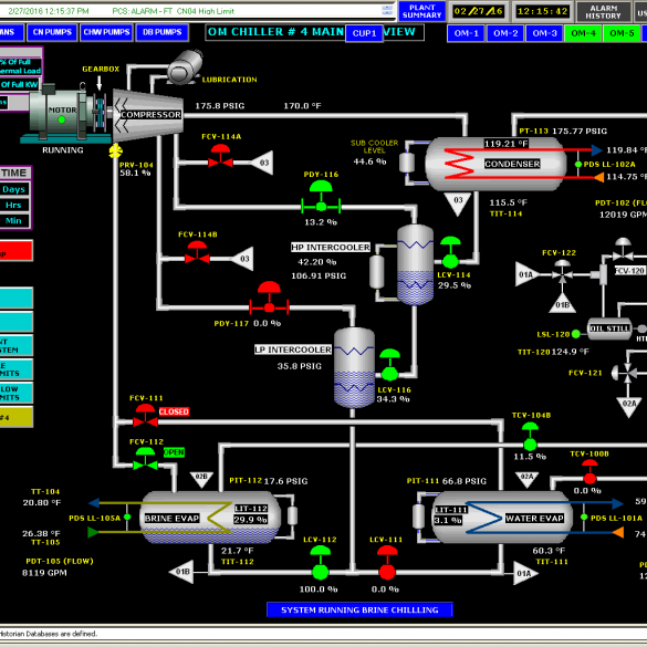 King Abdul-Aziz University Utilities Control System  (CUP and ETS's)